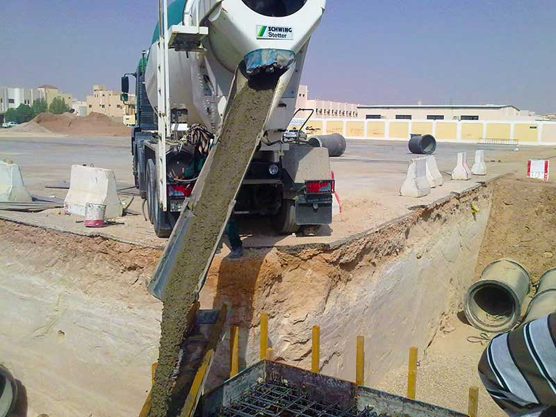 Storm Sewer Projects